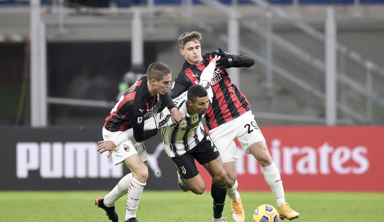 13 Milan Juve 6 gennaio 2021