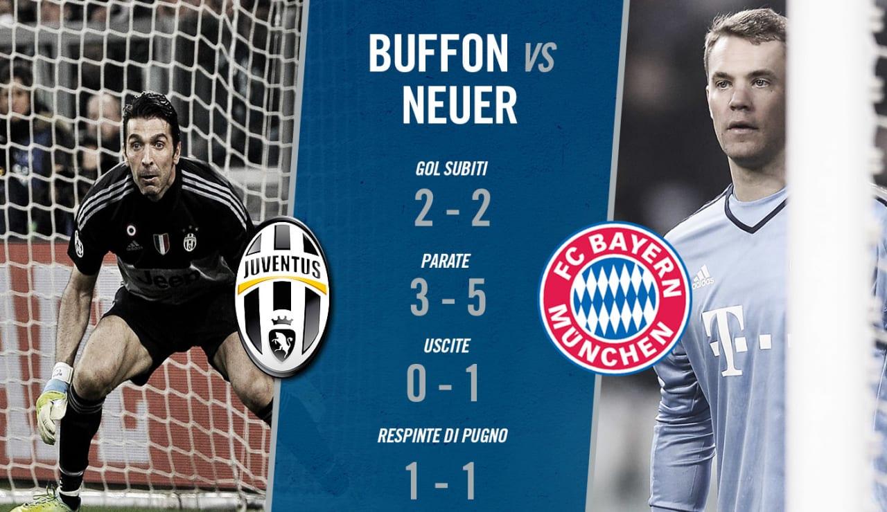 buffon neuer.jpg