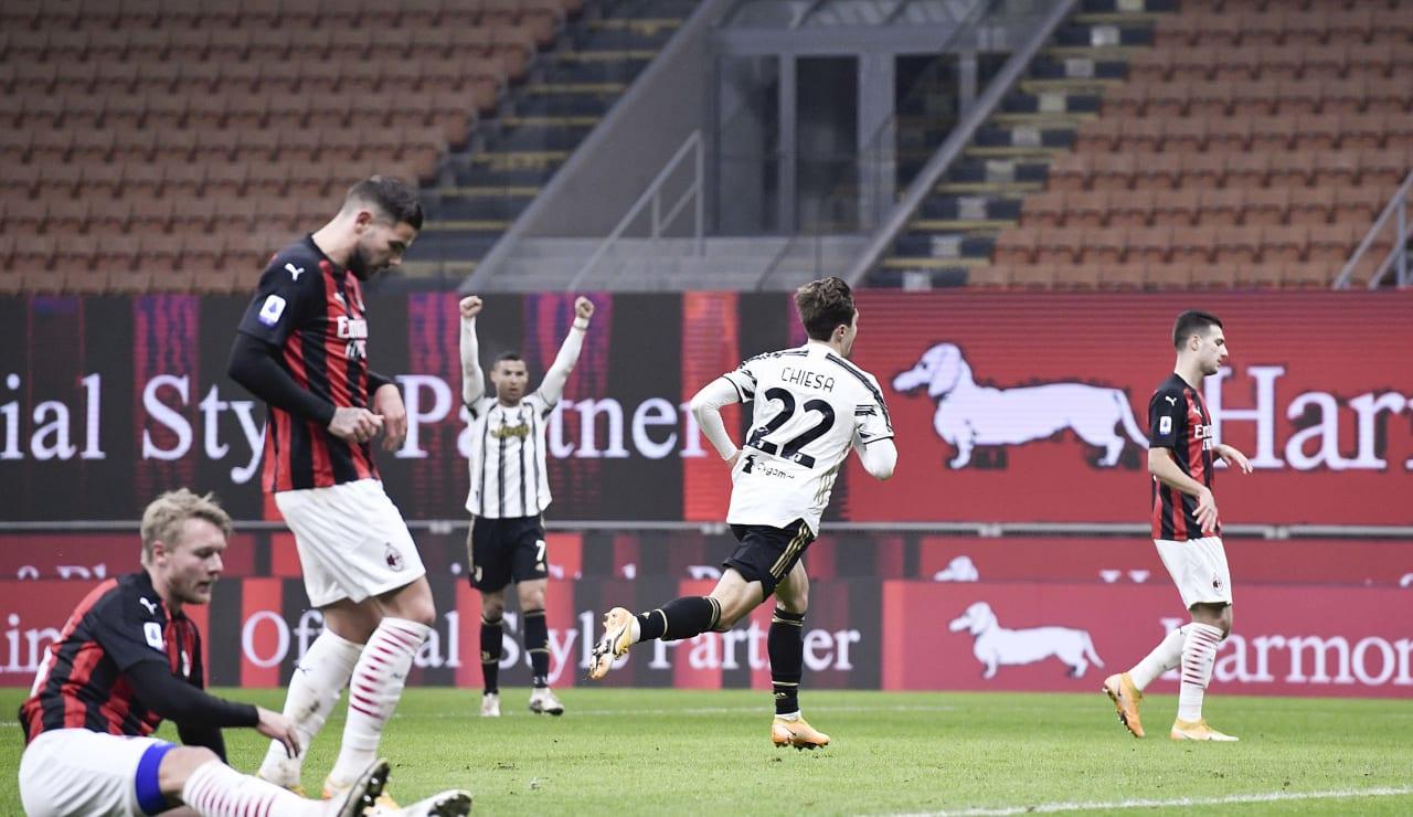 05 Milan Juve 6 gennaio 2021