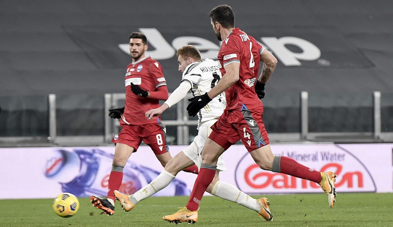 11 Juventus Spal 27 gennaio 2021