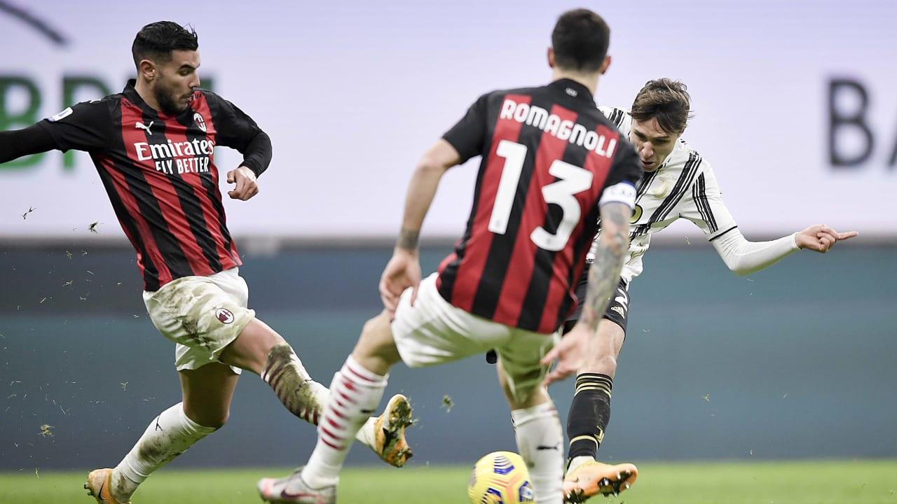 09 Milan Juve 6 gennaio 2021