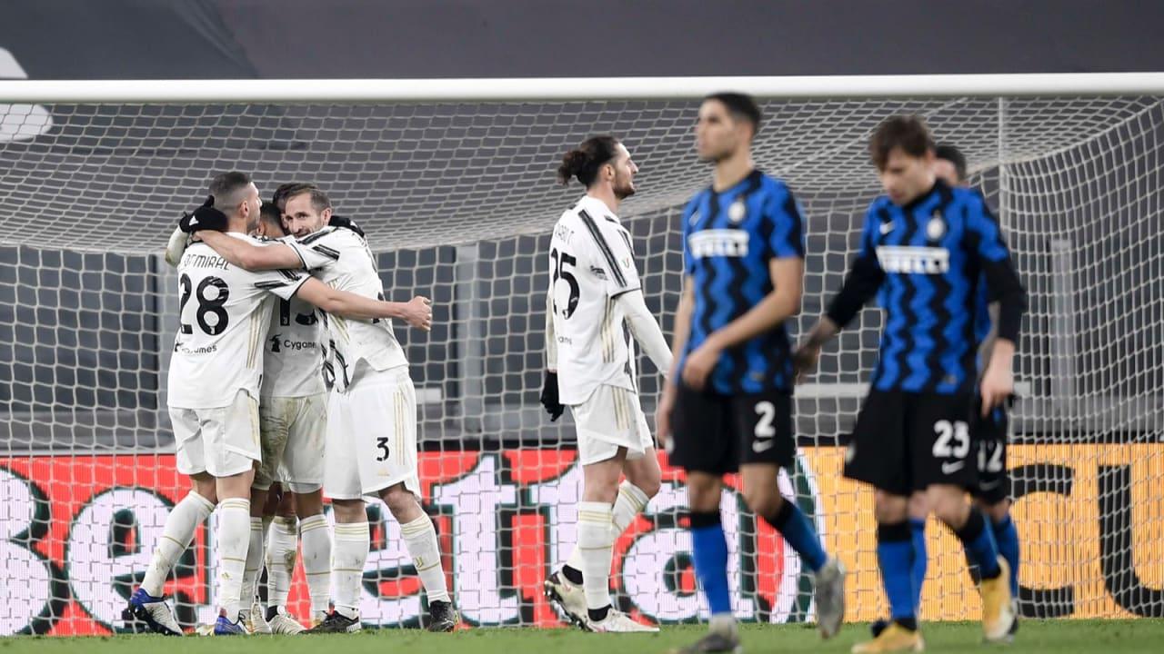 Match Juventus Inter Coppa Italia 9 febbraio 2021