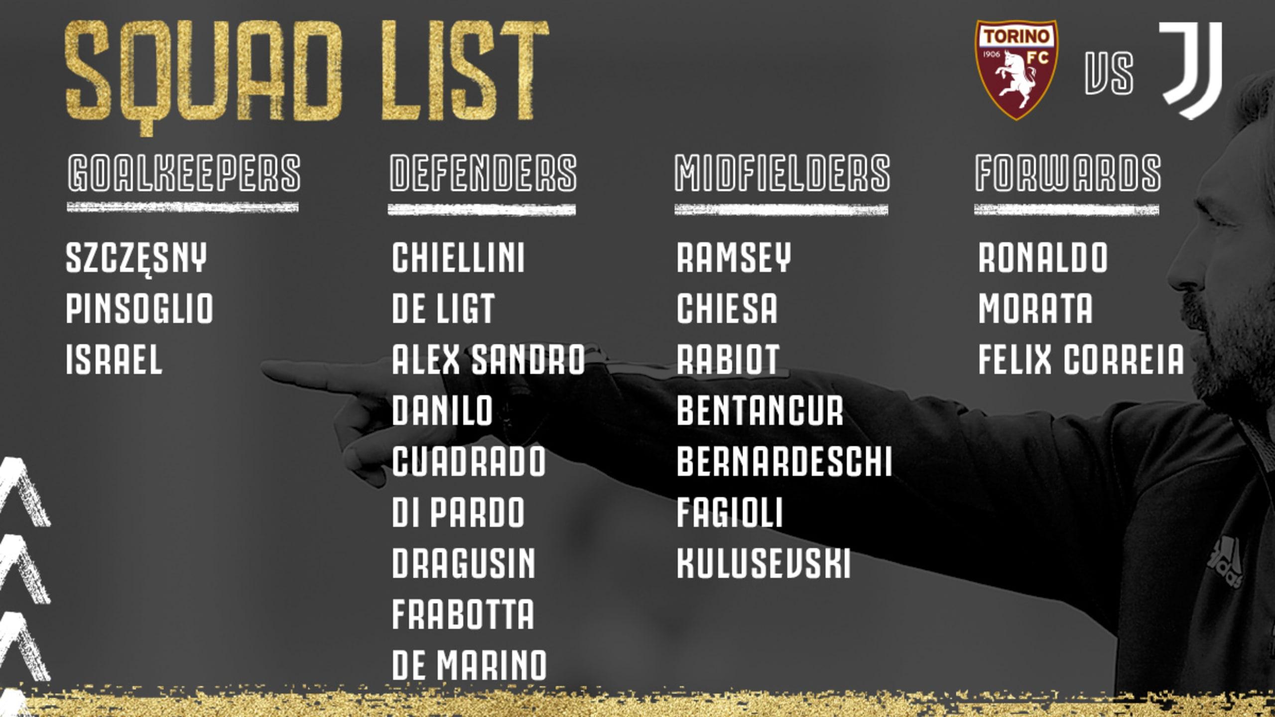لیست بازیکنان تیم برای دیدار با تورینو