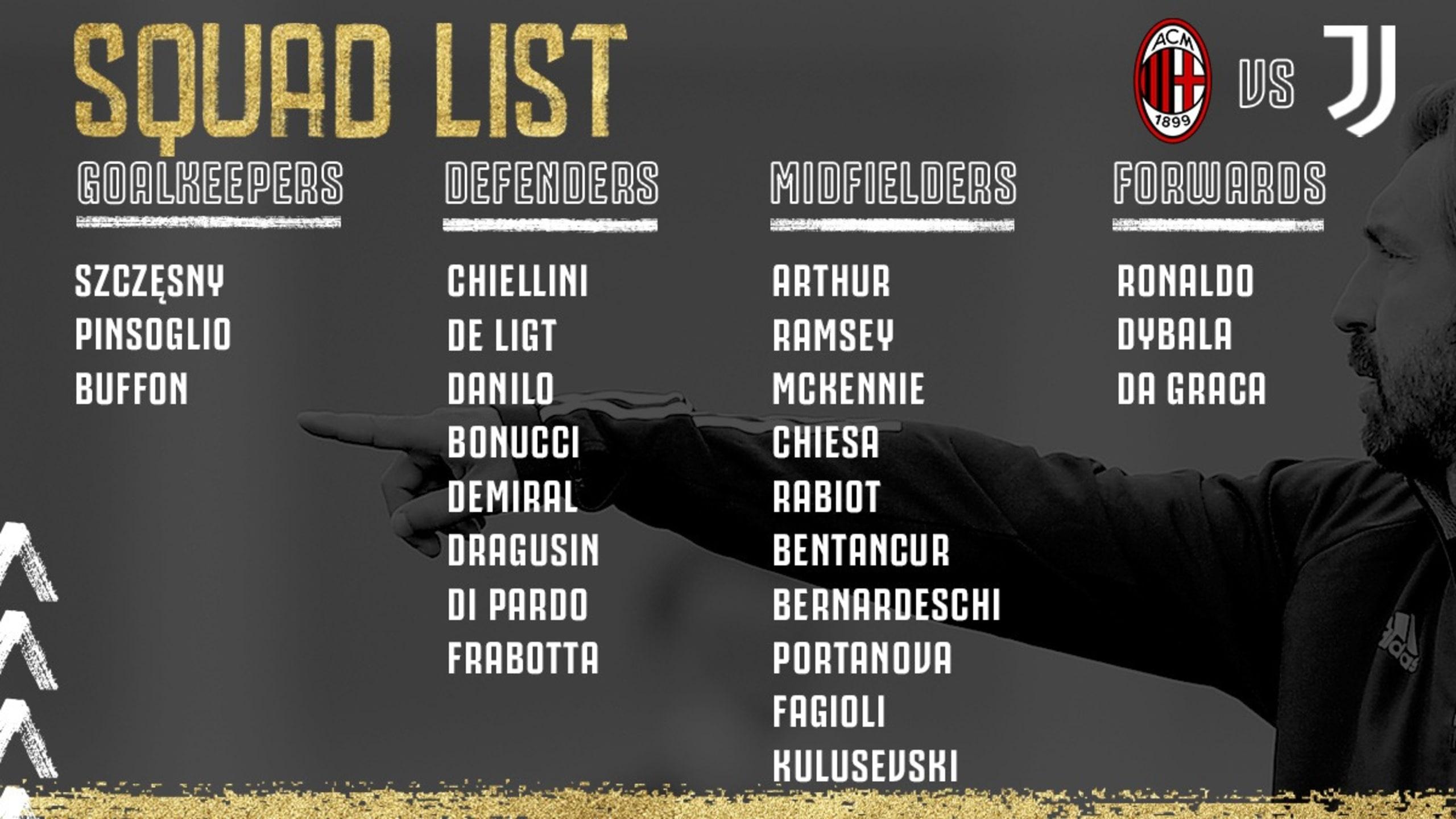 لیست بازیکنان برای بازی با میلان JOFC