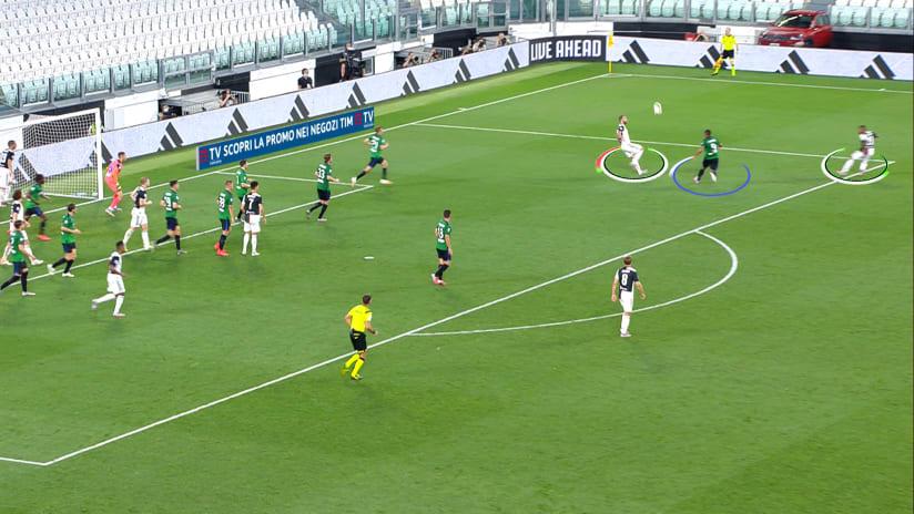 Juventus - Atalanta | Il secondo calcio di rigore