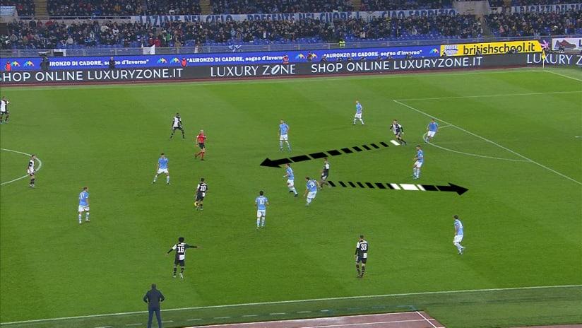 Gamereview | Matchweek 15 | Lazio - Juventus