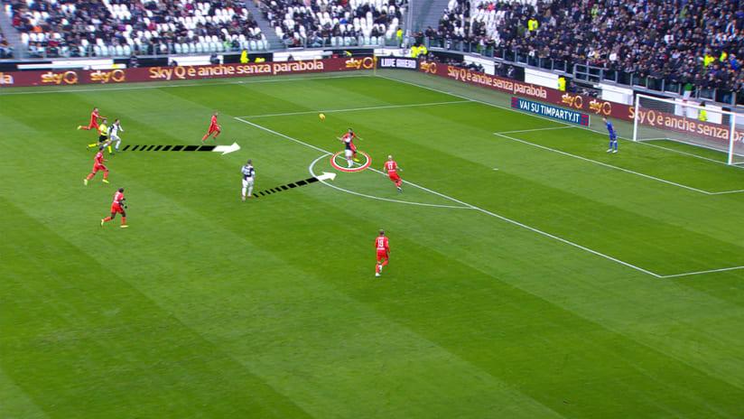 Gamereview | Matchweek 16 | Juventus - Udinese