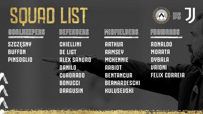 Squad List_ Udinese_Juve