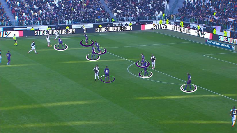 Gamereview | Matchweek 22 | Juventus - Fiorentina
