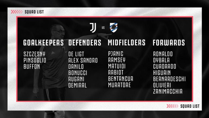 Squad List Juve Samp