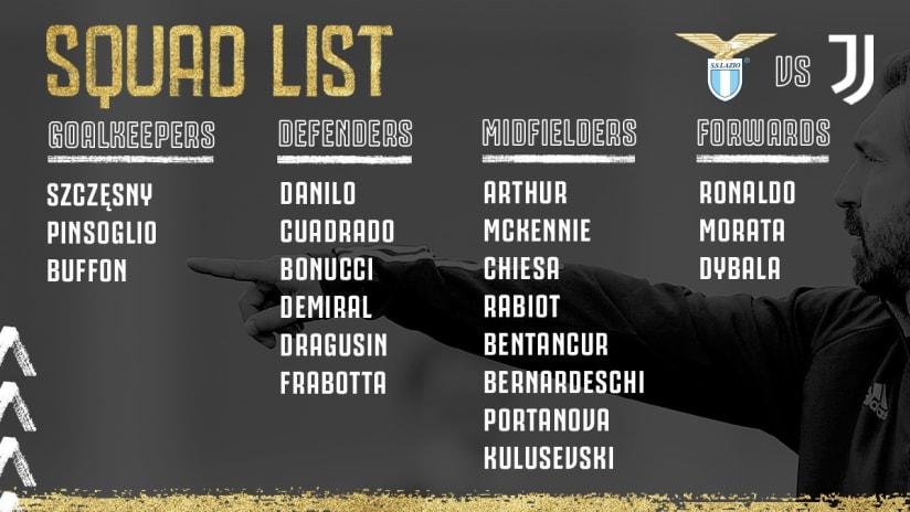 Squad List Lazio Juve