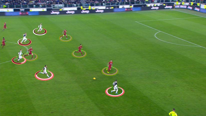 Gamereview | Coppa Italia - Quarter final | Juventus - Roma