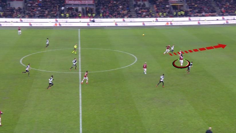 Gamereview | Milan - Juventus