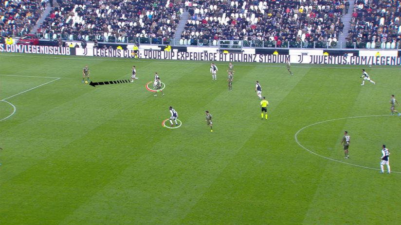 Gamereview | Matchweek 18 | Juventus - Cagliari