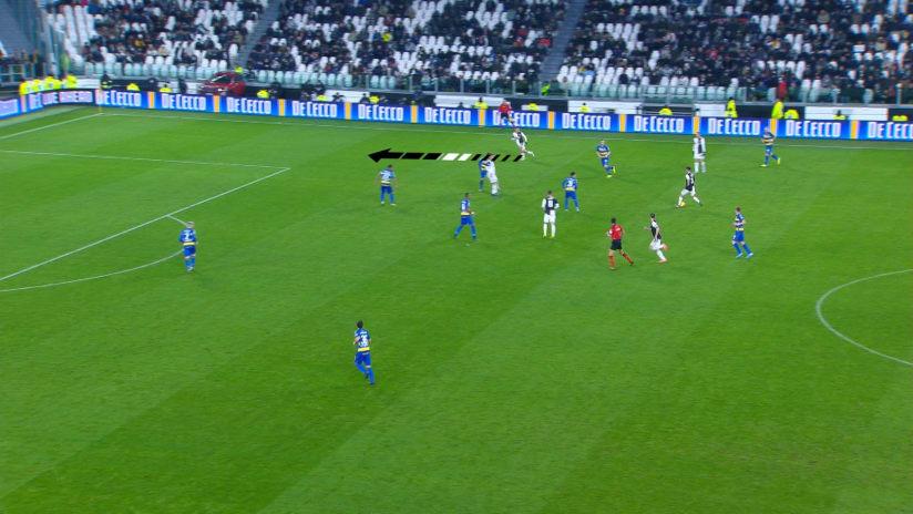 Gamereview | Matchweek 20 | Juventus - Parma