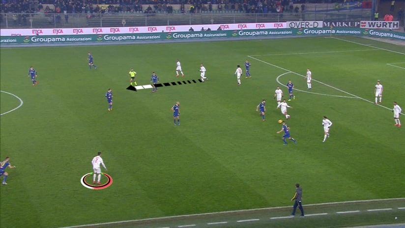 Gamereview | Matchweek 23 | Hellas Verona Juventus