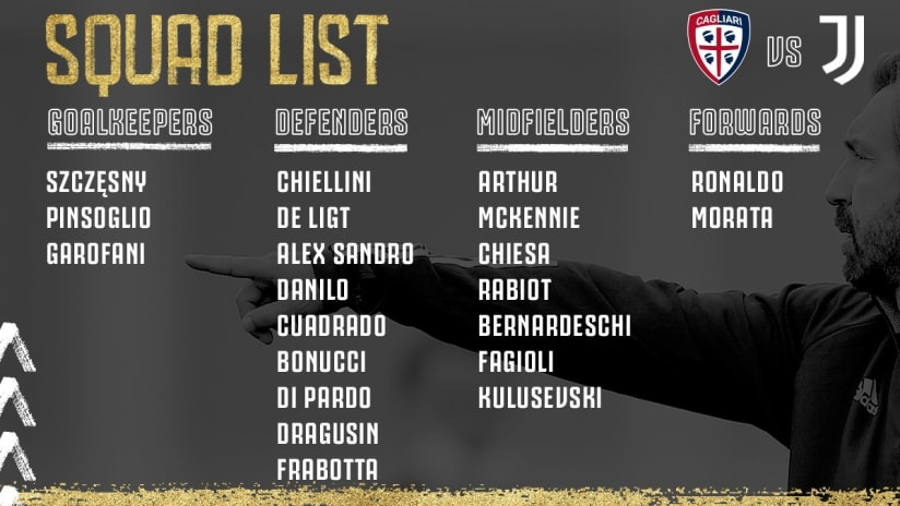 Cagliari Juve Squad List
