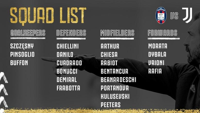 Squad List Crotone - JUVE