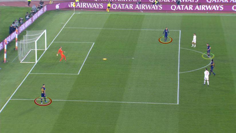 Gamereview | Matchweek 19 | Roma - Juventus