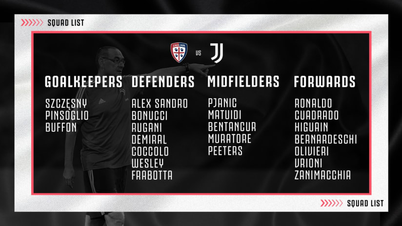 Squad List Cagliari - Juve