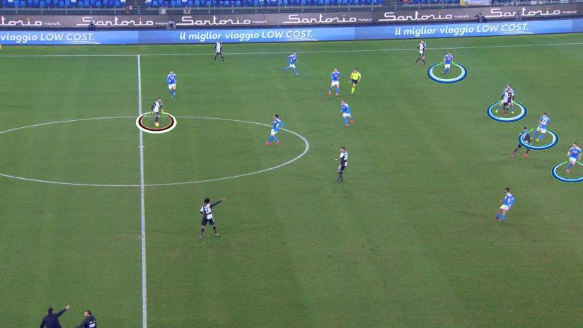 Gamereview | Matchweek 21 | Napoli - Juventus