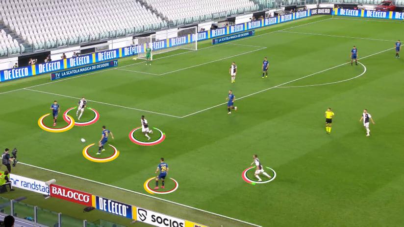 Juventus - Lecce | Il gol di Dybala