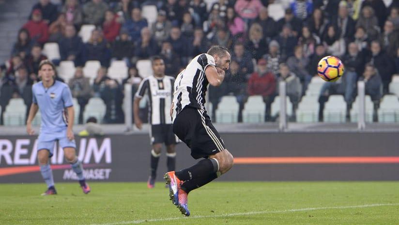 Numbers | Juventus - Sampdoria