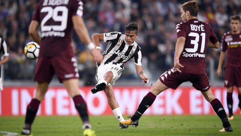 Numbers   Juventus - Torino