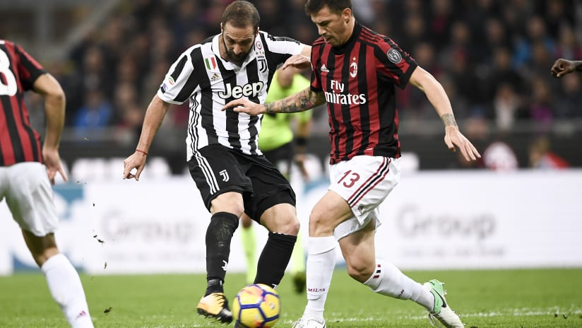 Classic Match Serie A   Milan - Juventus 0-2 17/18