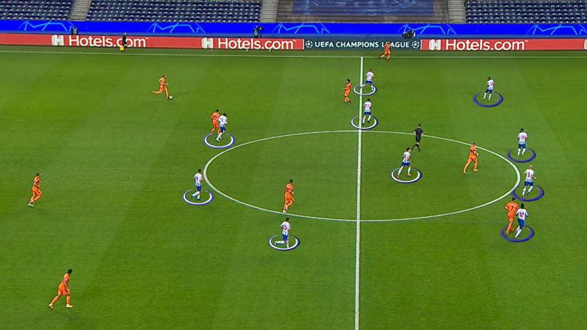 La fase difensiva del Porto