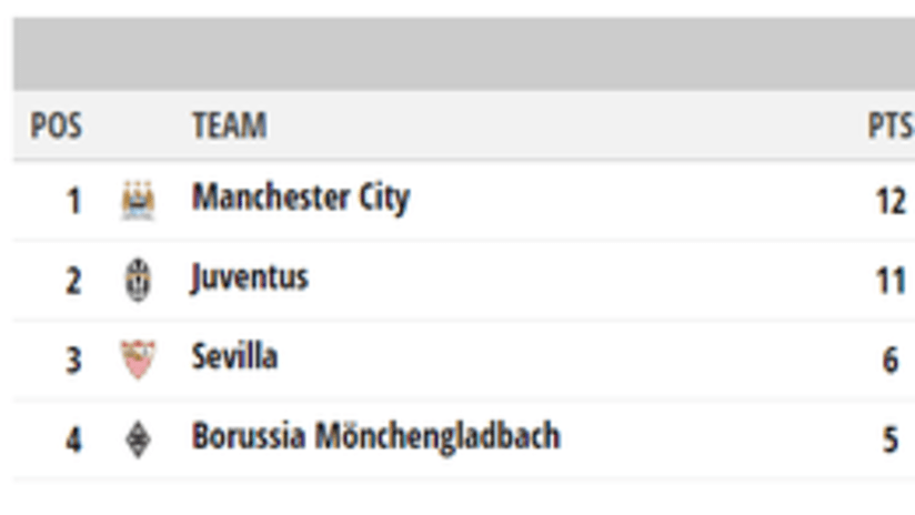gruppo D matchday 6.png