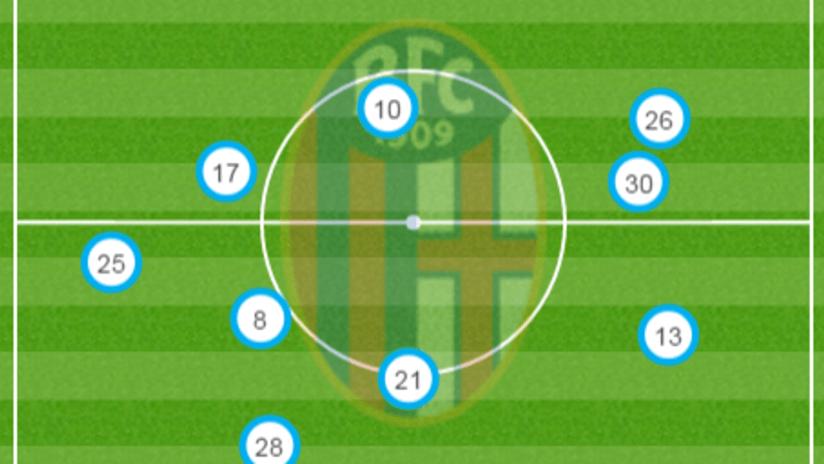 Bologna-Sampdoria.png
