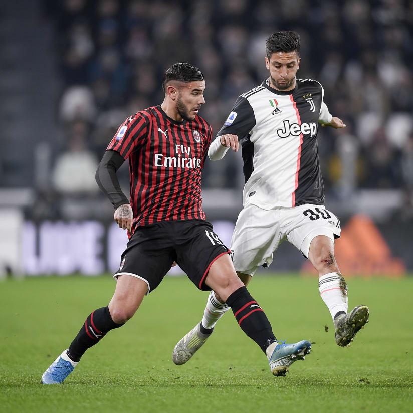 L'analisi - Il Milan in campionato